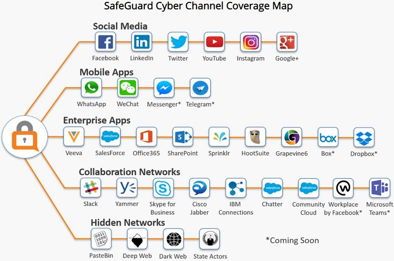 SafeGuard Cyber Channel Coverage Map